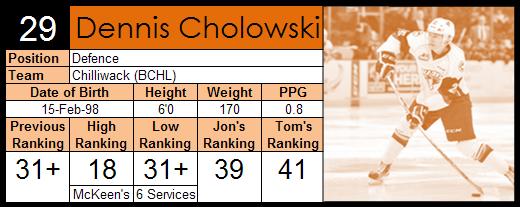 29thcholowski
